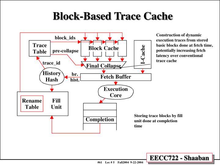 Block-Based Trace Cache