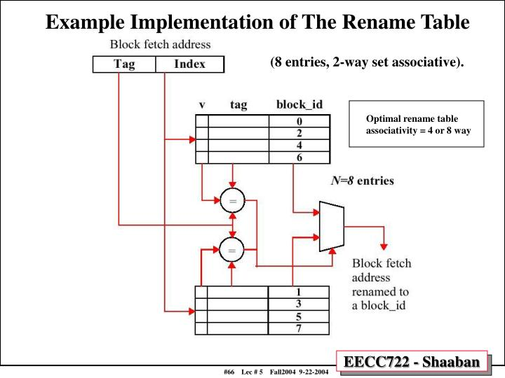 Example Implementation of The Rename Table