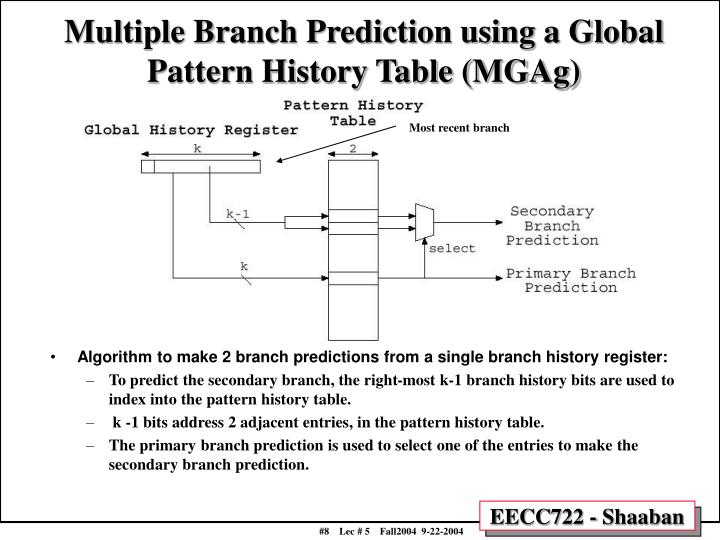 Multiple Branch Prediction using a Global Pattern History Table (MGAg)