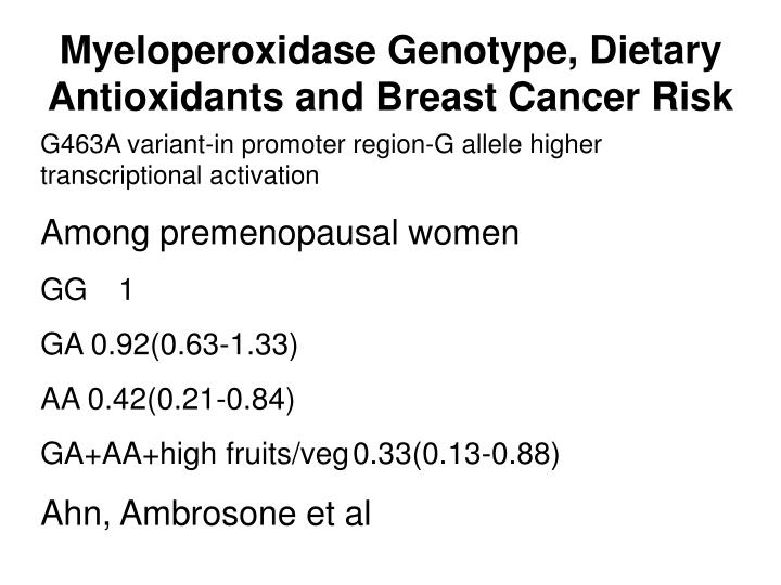 Myeloperoxidase Genotype, Dietary Antioxidants and Breast Cancer Risk