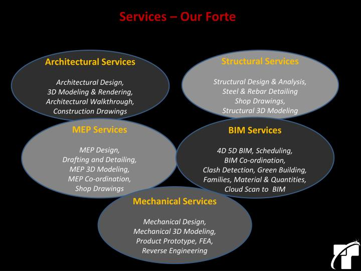 Services – Our Forte