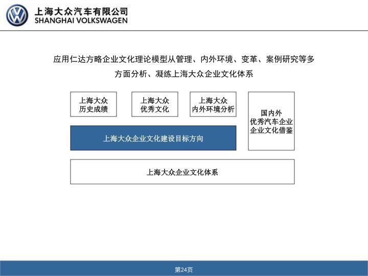 应用仁达方略企业文化理论模型从管理、内外环境、变革、案例研究等多方面分析、凝练上海大众企业文化体系