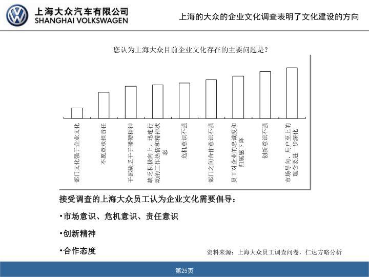 上海的大众的企业文化调查表明了文化建设的方向