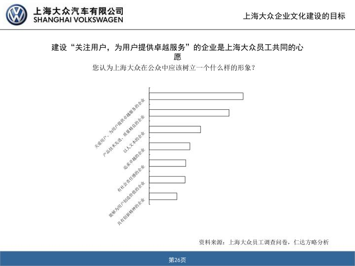 上海大众企业文化建设的目标