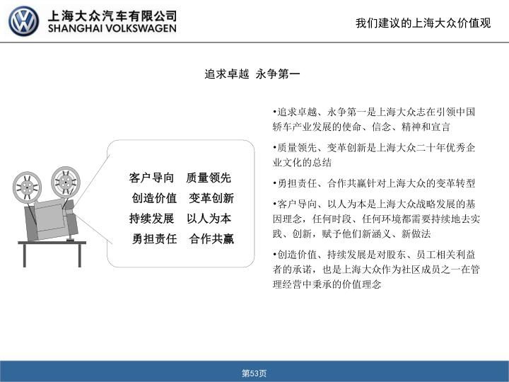 我们建议的上海大众价值观
