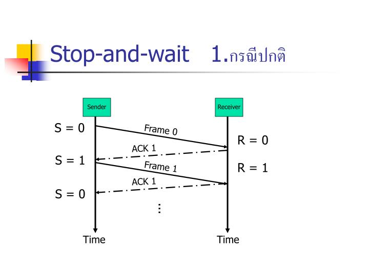 Stop-and-wait   1.
