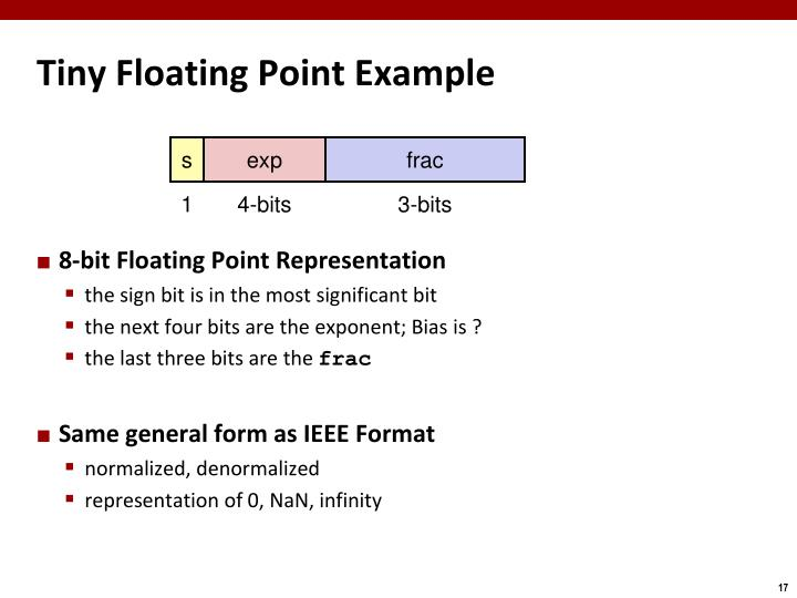 Tiny Floating Point Example
