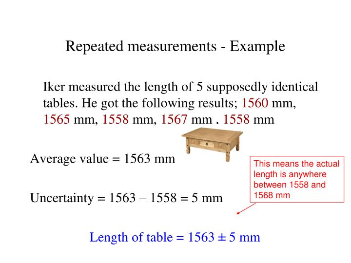 Repeated measurements - Example