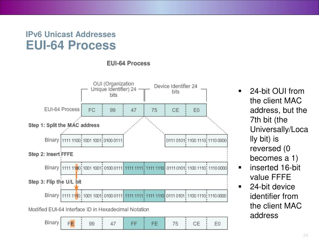 PPT - Lecture 8b IPv6 PowerPoint Presentation - ID:6354115