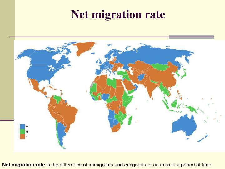 Net migration rate