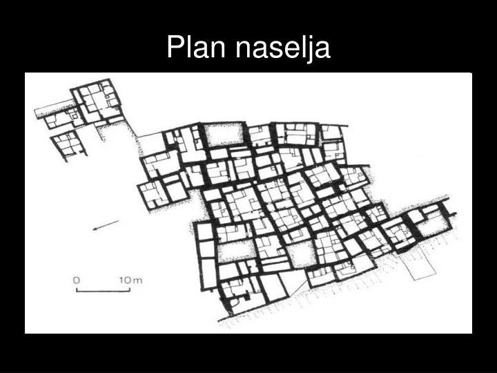 Plan naselja