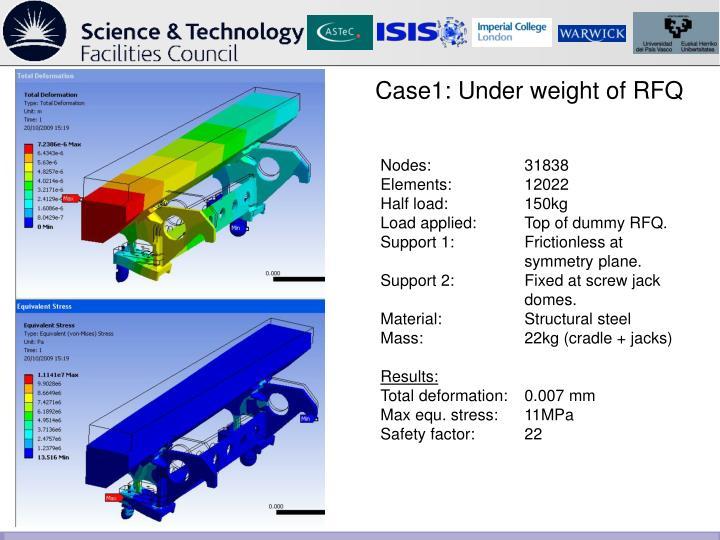 Case1: Under weight of RFQ