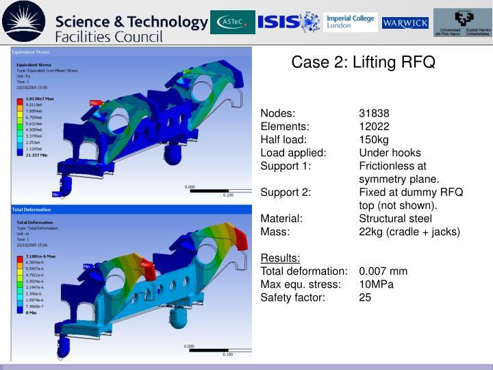 Case 2: Lifting RFQ