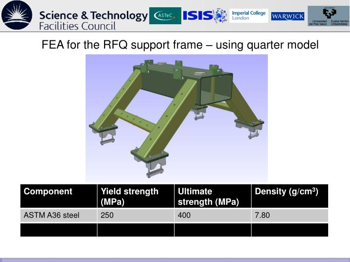 FEA for the RFQ support frame – using quarter model