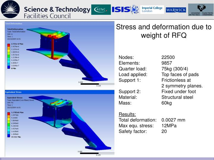 Stress and deformation due to weight of RFQ