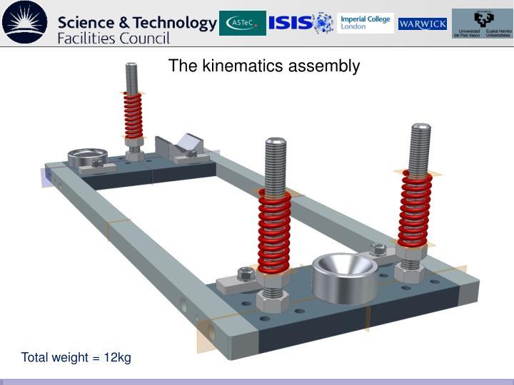 The kinematics assembly
