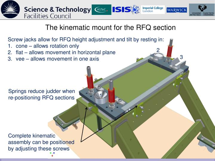 The kinematic mount for the RFQ section