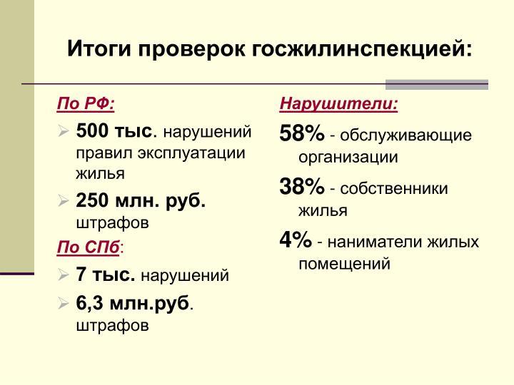 По РФ: