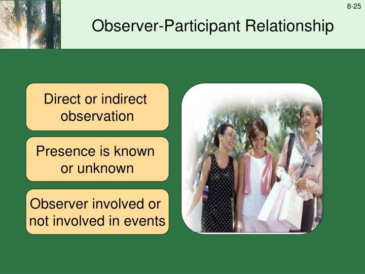 Observer-Participant Relationship