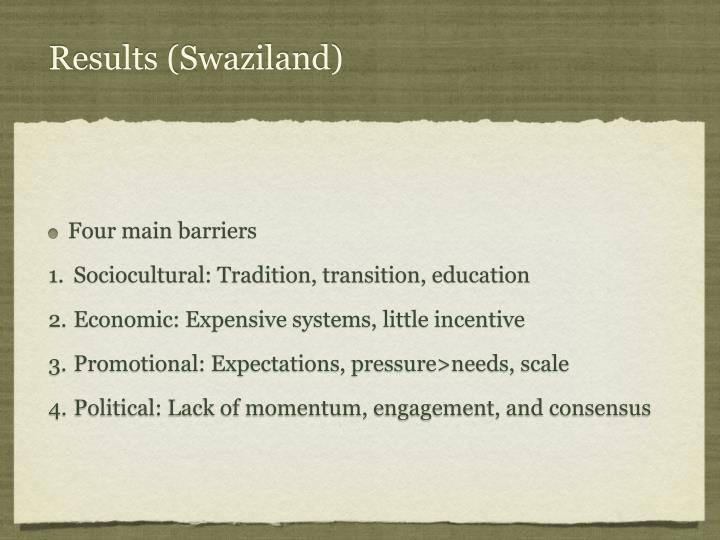 Results (Swaziland)
