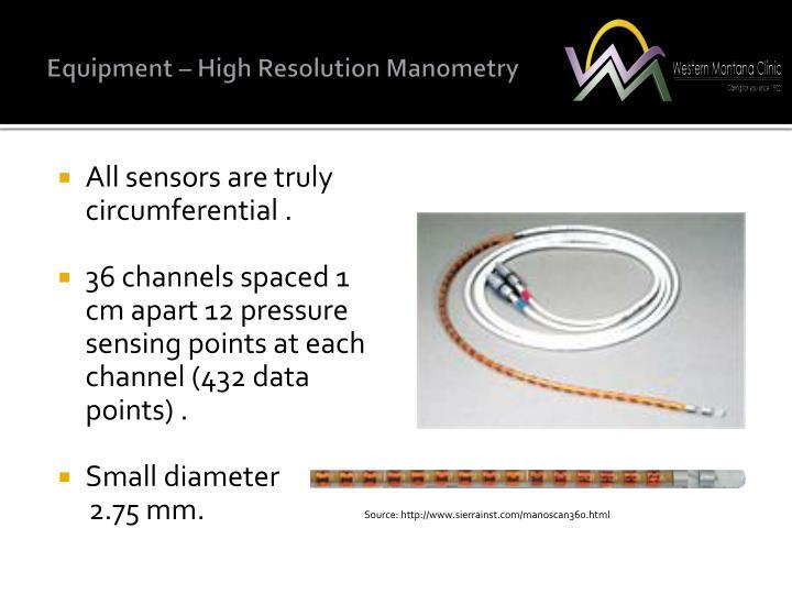 Equipment – High Resolution