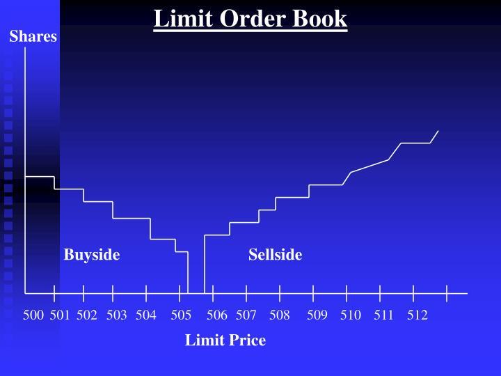 Limit Order Book