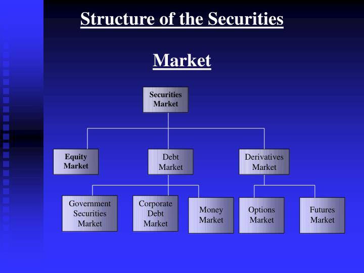 Structure of the Securities