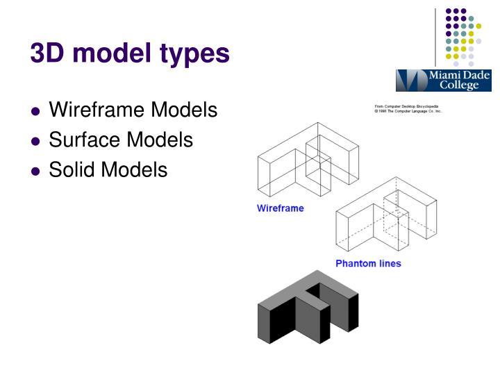 3d model types