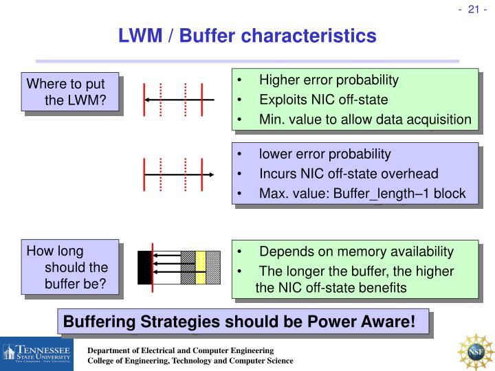 LWM / Buffer characteristics