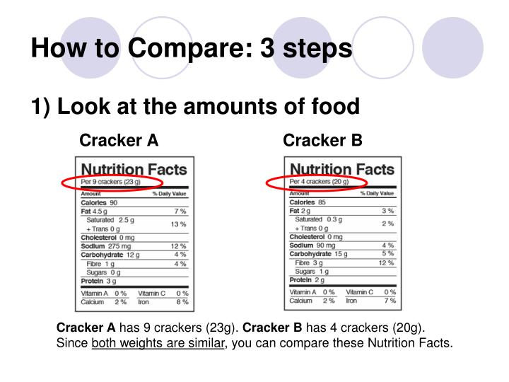 How to Compare: 3 steps