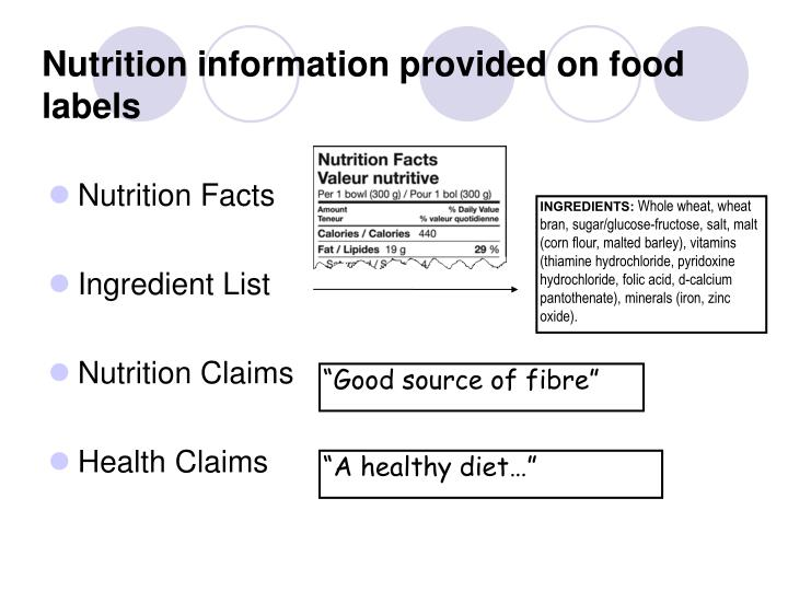 Nutrition information provided on food labels