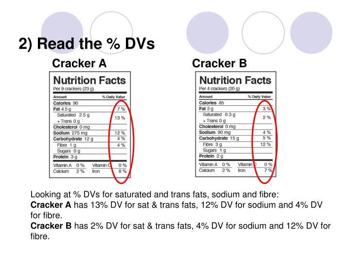 2) Read the % DVs