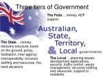 three tiers of government