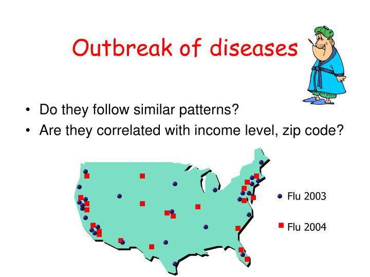 Outbreak of diseases