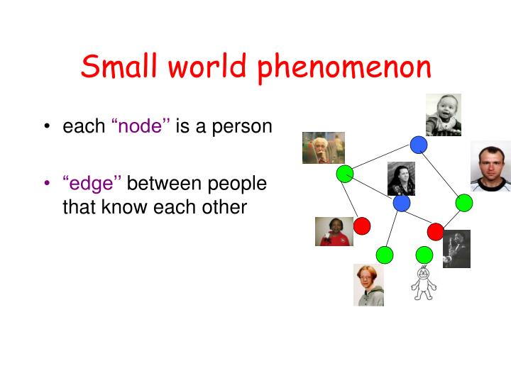 Small world phenomenon