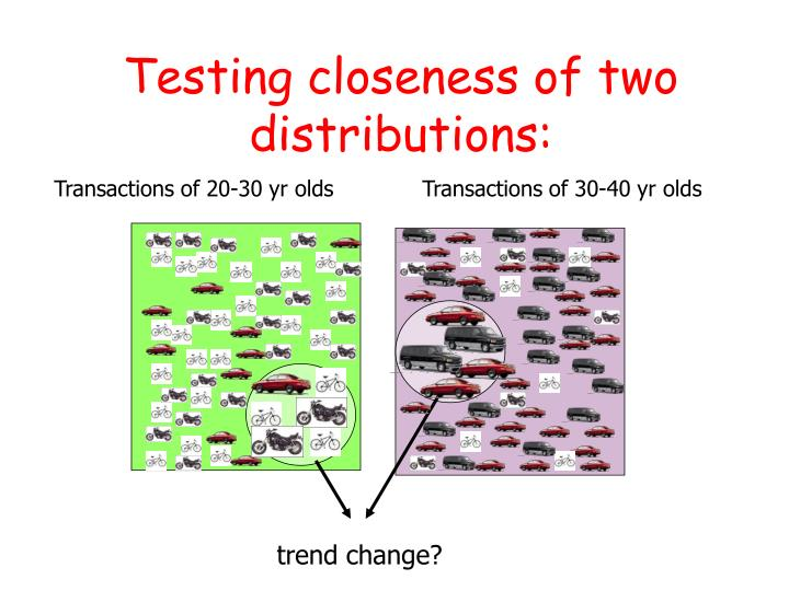 Testing closeness of two distributions: