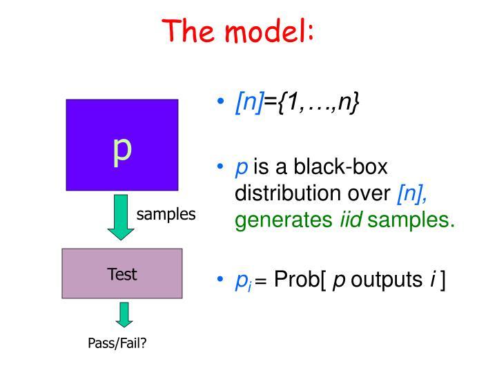 The model: