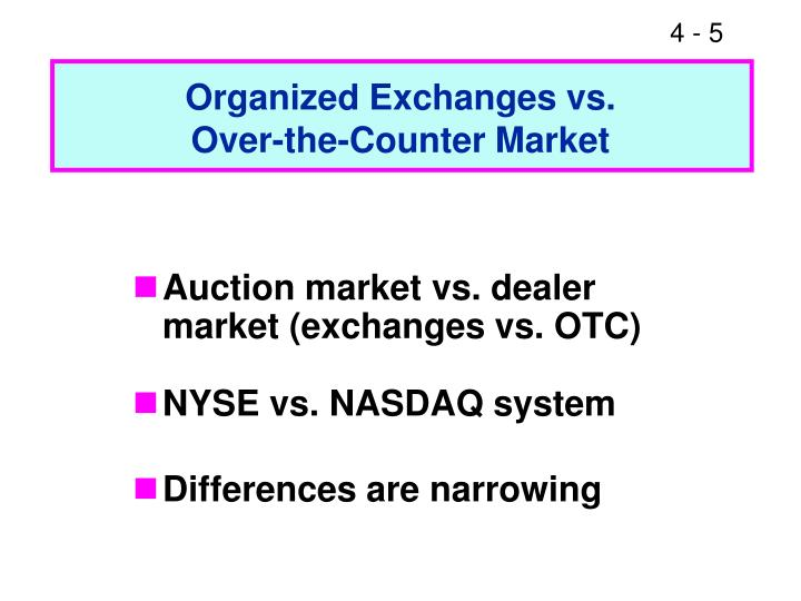 Organized Exchanges vs.