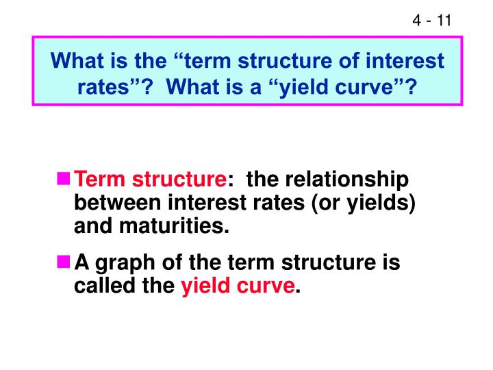 "What is the ""term structure of interest rates""?  What is a ""yield curve""?"