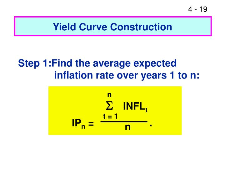 Yield Curve Construction