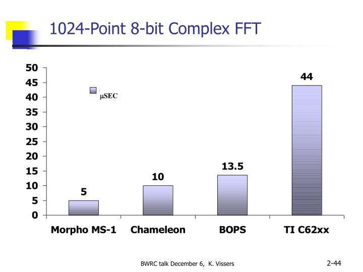 1024-Point 8-bit Complex FFT