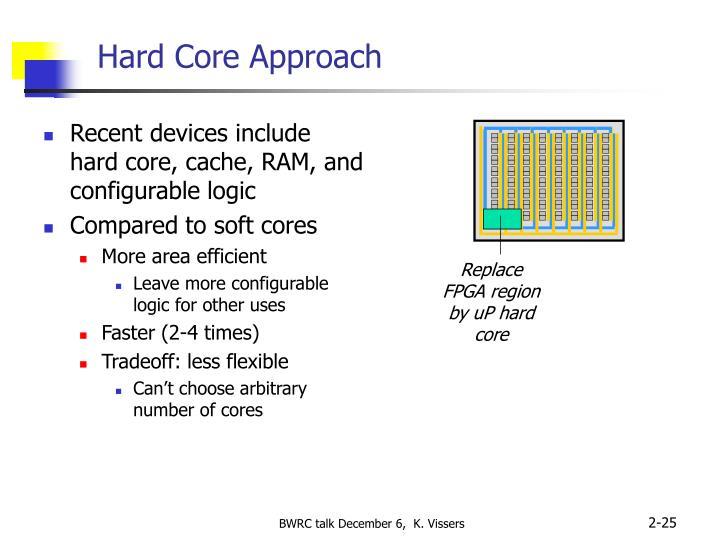 Hard Core Approach