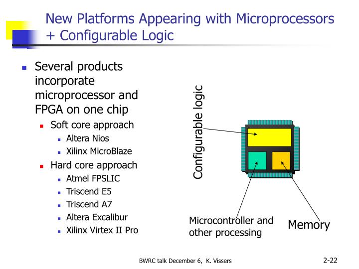 New Platforms Appearing with Microprocessors + Configurable Logic