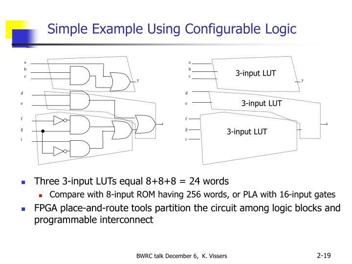 Simple Example Using Configurable Logic