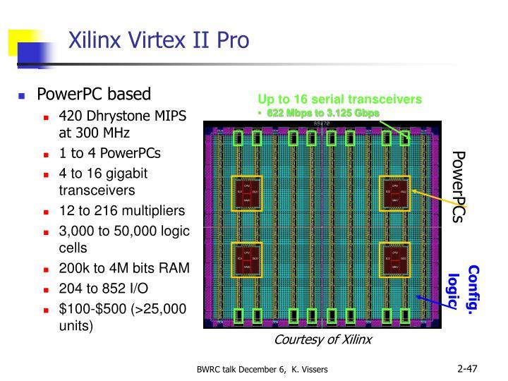Xilinx Virtex II Pro