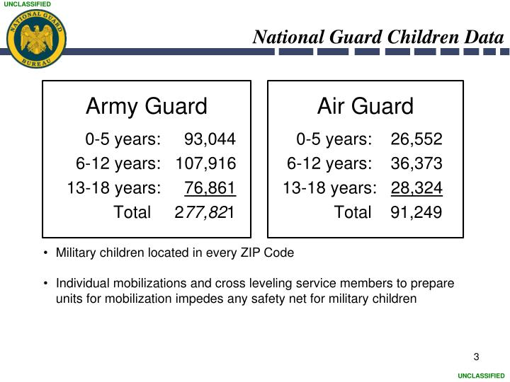 National guard children data