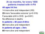 at six months for every 1000 patients treated with rt pa