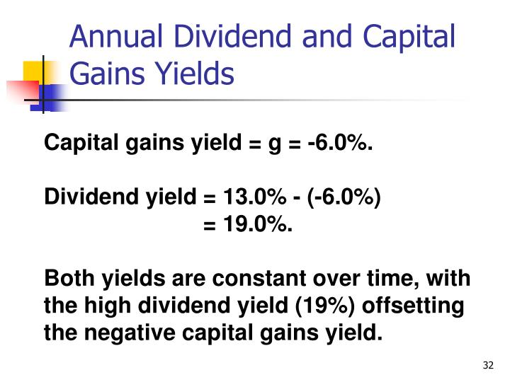 Annual Dividend and Capital Gains Yields