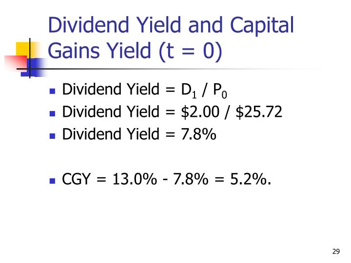 Dividend Yield and Capital Gains Yield (t = 0)