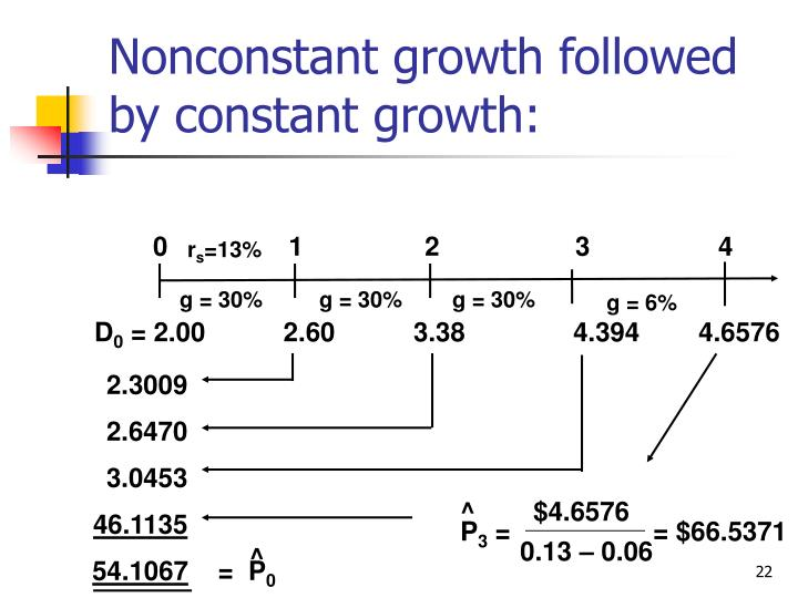 Nonconstant growth followed by constant growth: